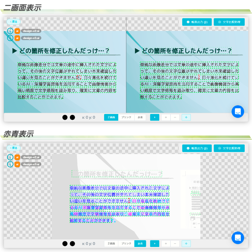 2画面表示と赤青表示